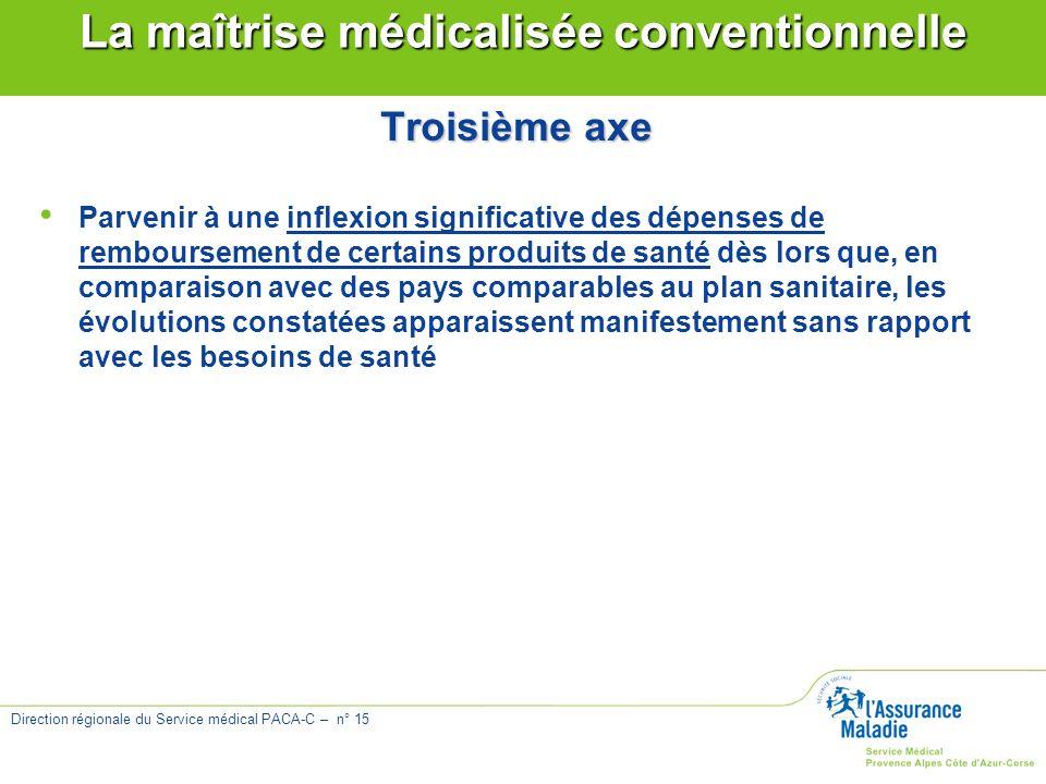 Direction régionale du Service médical PACA-C – n° 15 La maîtrise médicalisée conventionnelle Troisième axe Parvenir à une inflexion significative des