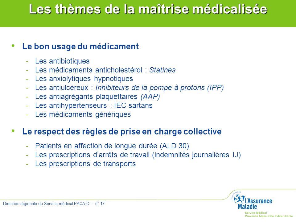 Direction régionale du Service médical PACA-C – n° 17 Les thèmes de la maîtrise médicalisée Le bon usage du médicament -Les antibiotiques -Les médicam