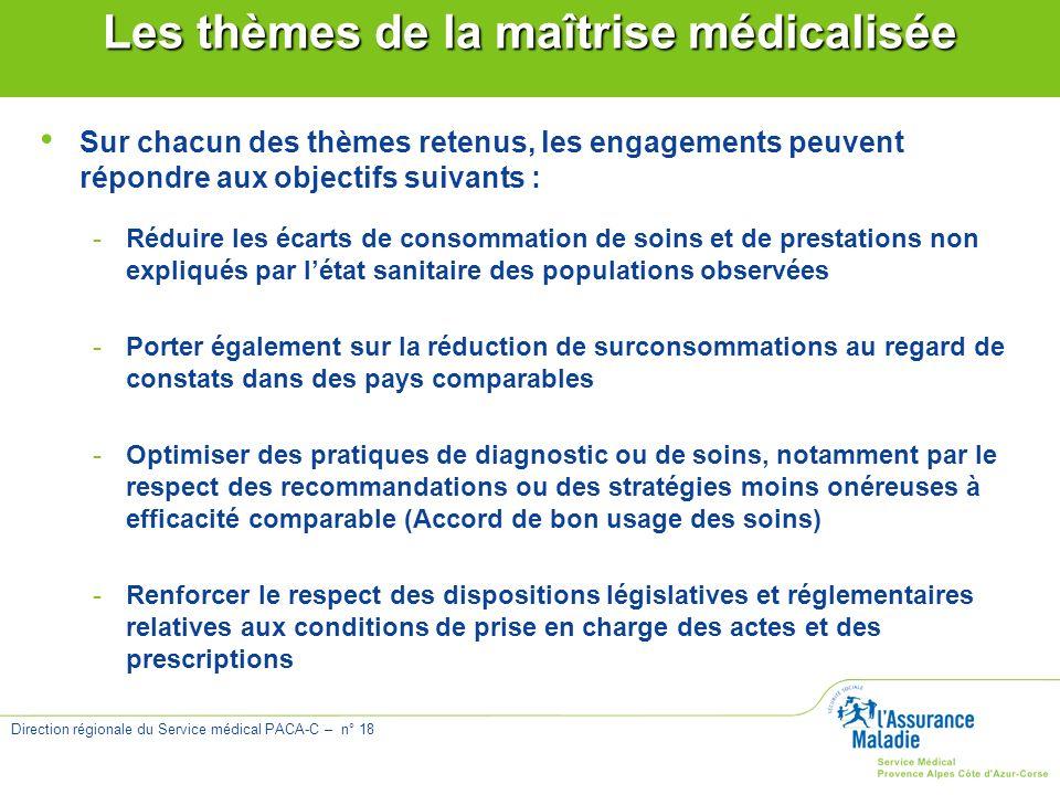 Direction régionale du Service médical PACA-C – n° 18 Les thèmes de la maîtrise médicalisée Sur chacun des thèmes retenus, les engagements peuvent rép