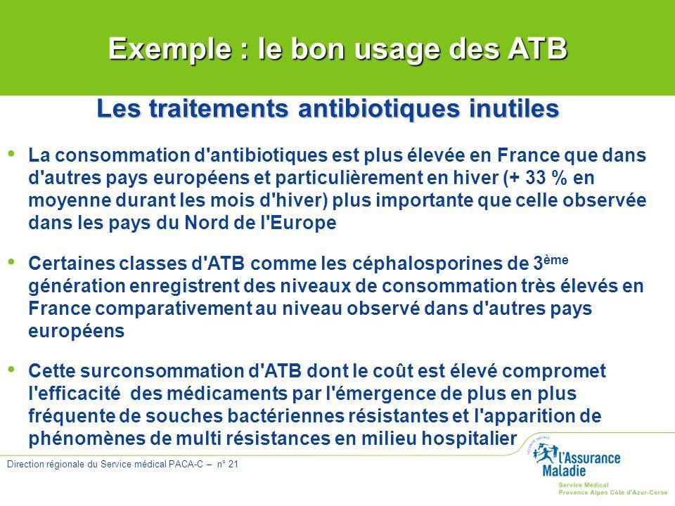 Direction régionale du Service médical PACA-C – n° 21 Les traitements antibiotiques inutiles La consommation d'antibiotiques est plus élevée en France