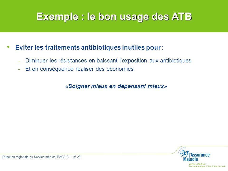 Direction régionale du Service médical PACA-C – n° 23 Eviter les traitements antibiotiques inutiles pour : -Diminuer les résistances en baissant lexpo