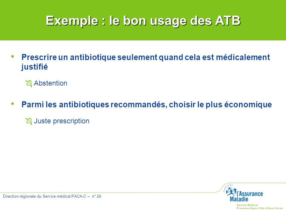 Direction régionale du Service médical PACA-C – n° 24 Prescrire un antibiotique seulement quand cela est médicalement justifié ÔAbstention Parmi les a