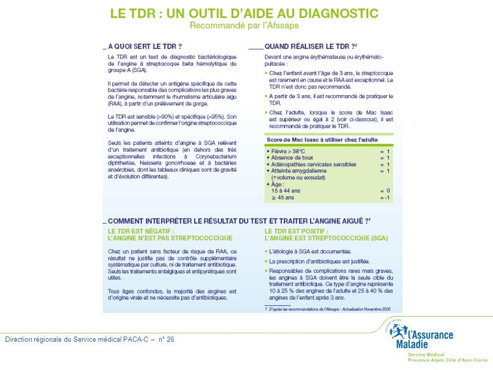 Direction régionale du Service médical PACA-C – n° 26