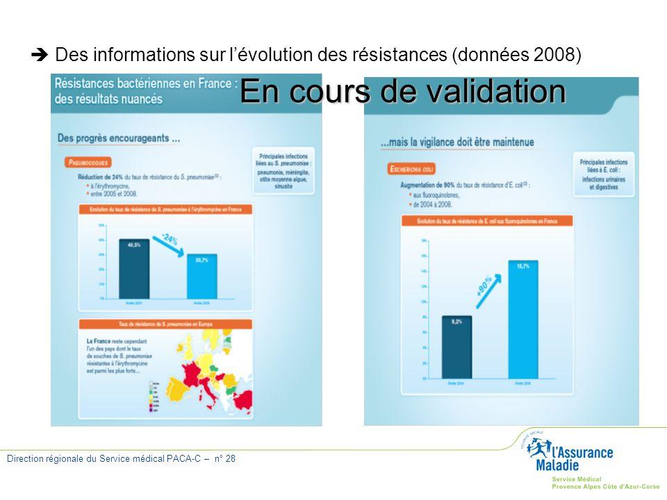 Direction régionale du Service médical PACA-C – n° 28 Des informations sur lévolution des résistances (données 2008) En cours de validation