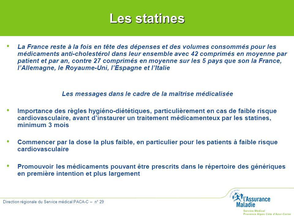 Direction régionale du Service médical PACA-C – n° 29 La France reste à la fois en tête des dépenses et des volumes consommés pour les médicaments ant