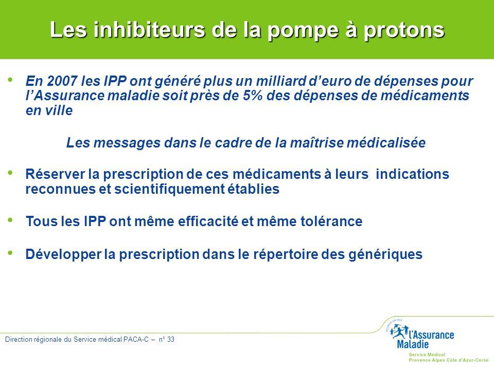 Direction régionale du Service médical PACA-C – n° 33 En 2007 les IPP ont généré plus un milliard deuro de dépenses pour lAssurance maladie soit près