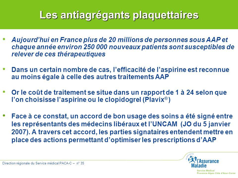 Direction régionale du Service médical PACA-C – n° 35 Aujourdhui en France plus de 20 millions de personnes sous AAP et chaque année environ 250 000 n