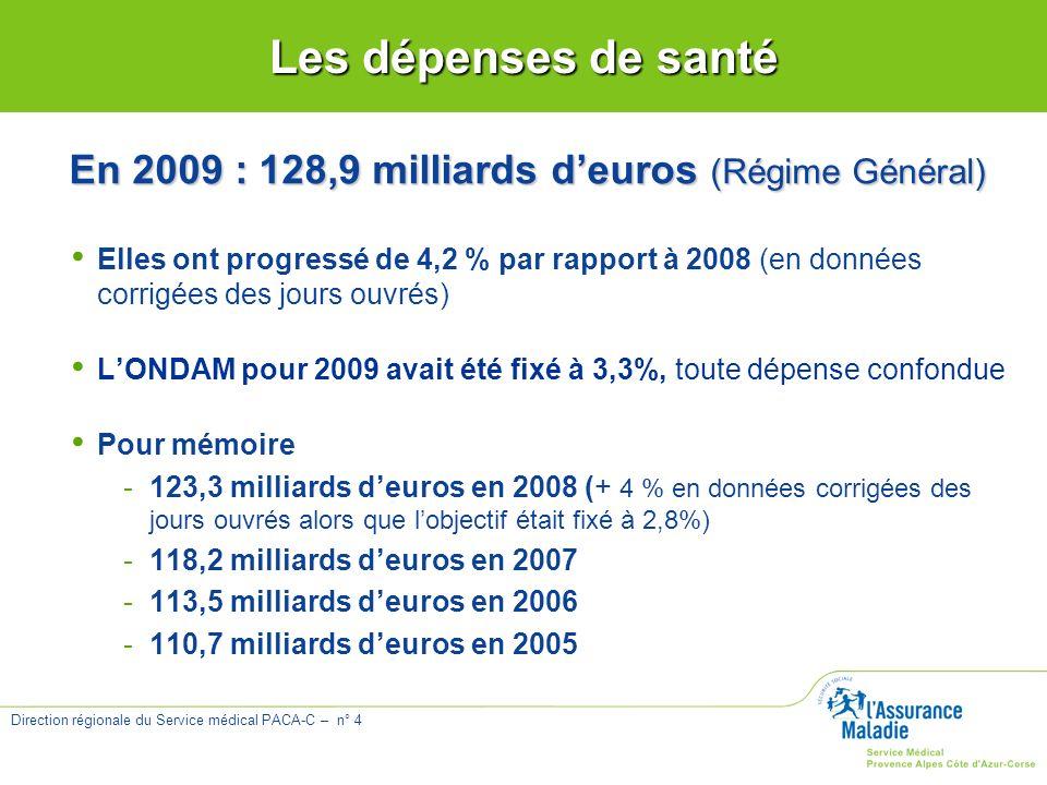 Direction régionale du Service médical PACA-C – n° 4 En 2009 : 128,9 milliards deuros (Régime Général) Elles ont progressé de 4,2 % par rapport à 2008