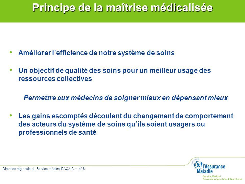 Direction régionale du Service médical PACA-C – n° 19 Thème 20052006200720082009 Antibiotiques - 10 % - 5 % - 8 % Statines - 12,5 %Stabilisation des dépenses Stabilisation+ 6,5 % Anxio hypnotiques -10 %- 5 % - 2 % IPP -- 3 % - 2,9 %- 3 % Antihypertenseurs --- 5 %+ 6,8 %+ 2 % IJ -1,6 % des dépenses -1 % des dépenses Stabilisation des dépenses + 3,4 %+ 3 % ALD - 5 points- 4 points- 2 points- 1,8 point- 0,5 point Transports Stabilisation des dépenses + 4 % Les objectifs quantifiés de la maîtrise médicalisée des dépenses