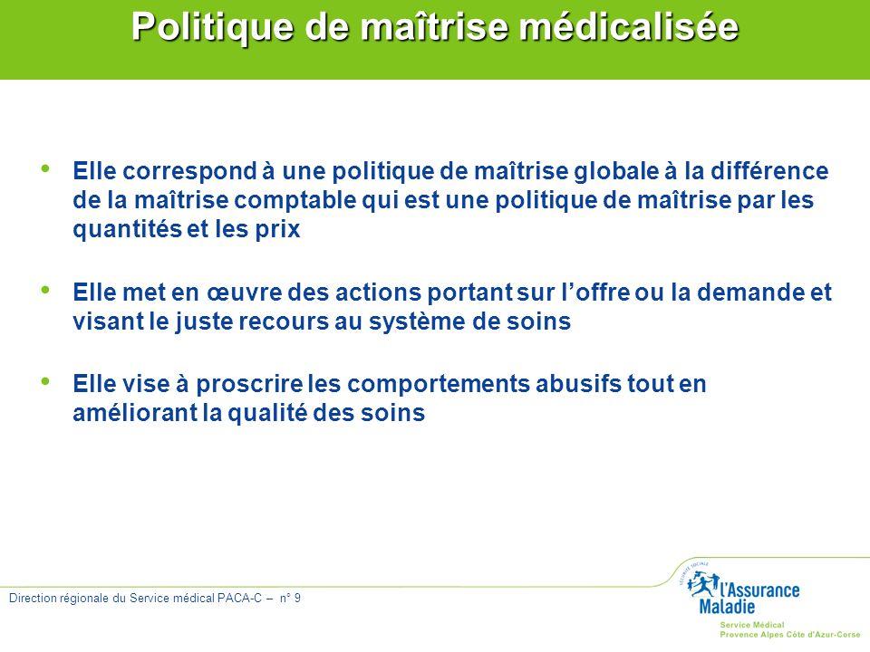Direction régionale du Service médical PACA-C – n° 10 Les deux axes de la maîtrise médicalisée Le bon usage des soins sur la base de référentiels médicaux Le respect de la réglementation en vigueur