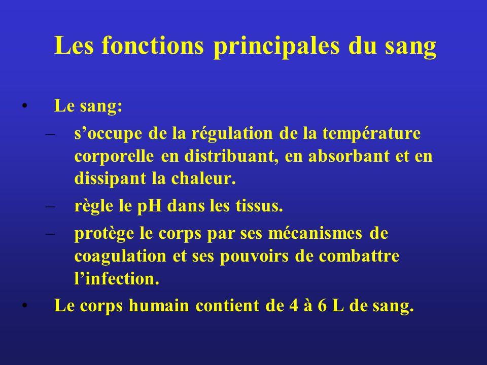 Les fonctions principales du sang Le sang: –soccupe de la régulation de la température corporelle en distribuant, en absorbant et en dissipant la chal