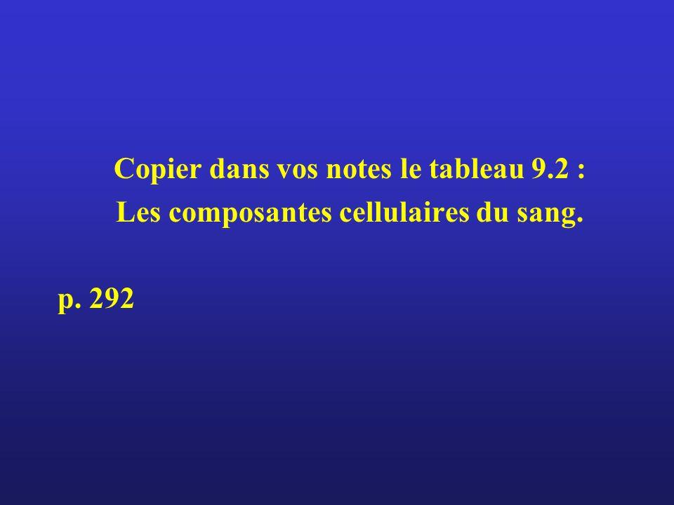 Copier dans vos notes le tableau 9.2 : Les composantes cellulaires du sang. p. 292