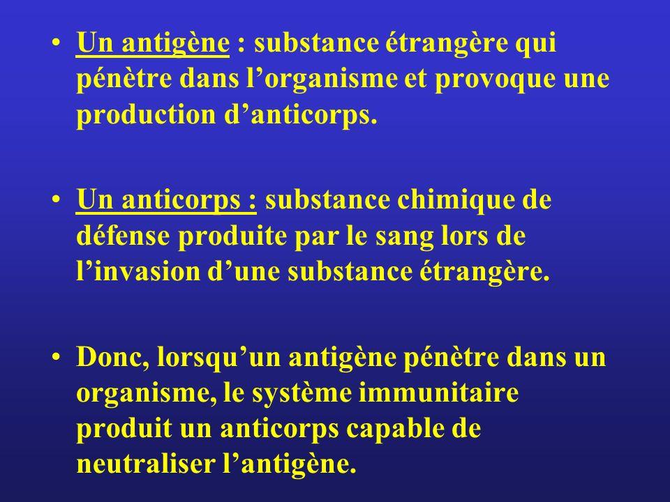 Un antigène : substance étrangère qui pénètre dans lorganisme et provoque une production danticorps. Un anticorps : substance chimique de défense prod