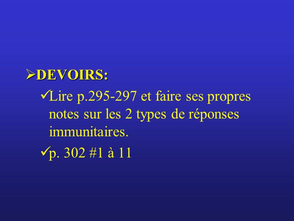DEVOIRS: DEVOIRS: Lire p.295-297 et faire ses propres notes sur les 2 types de réponses immunitaires. p. 302 #1 à 11