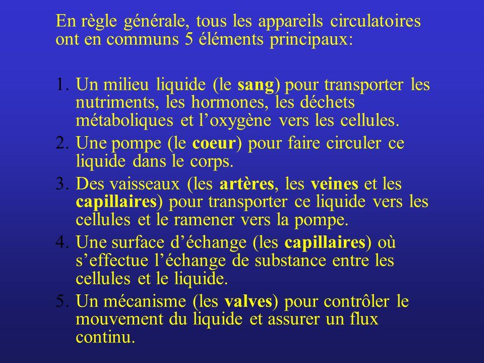 En règle générale, tous les appareils circulatoires ont en communs 5 éléments principaux: 1.Un milieu liquide (le sang) pour transporter les nutriment