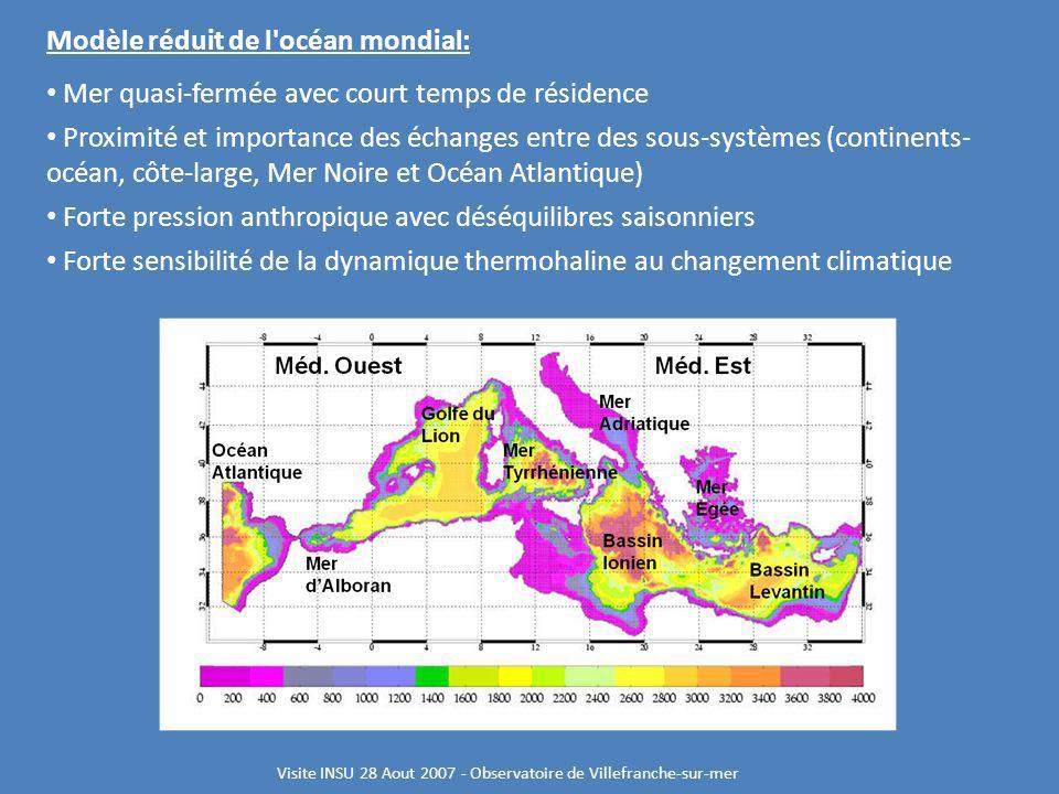 Modèle réduit de l'océan mondial: Mer quasi-fermée avec court temps de résidence Proximité et importance des échanges entre des sous-systèmes (contine