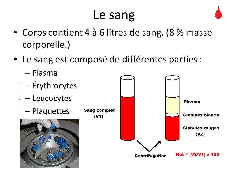 Le sang Corps contient 4 à 6 litres de sang. (8 % masse corporelle.) Le sang est composé de différentes parties : – Plasma – Érythrocytes – Leucocytes