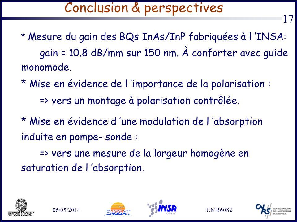 06/05/2014UMR6082 17 Conclusion & perspectives * Mesure du gain des BQs InAs/InP fabriquées à l INSA: gain = 10.8 dB/mm sur 150 nm. À conforter avec g
