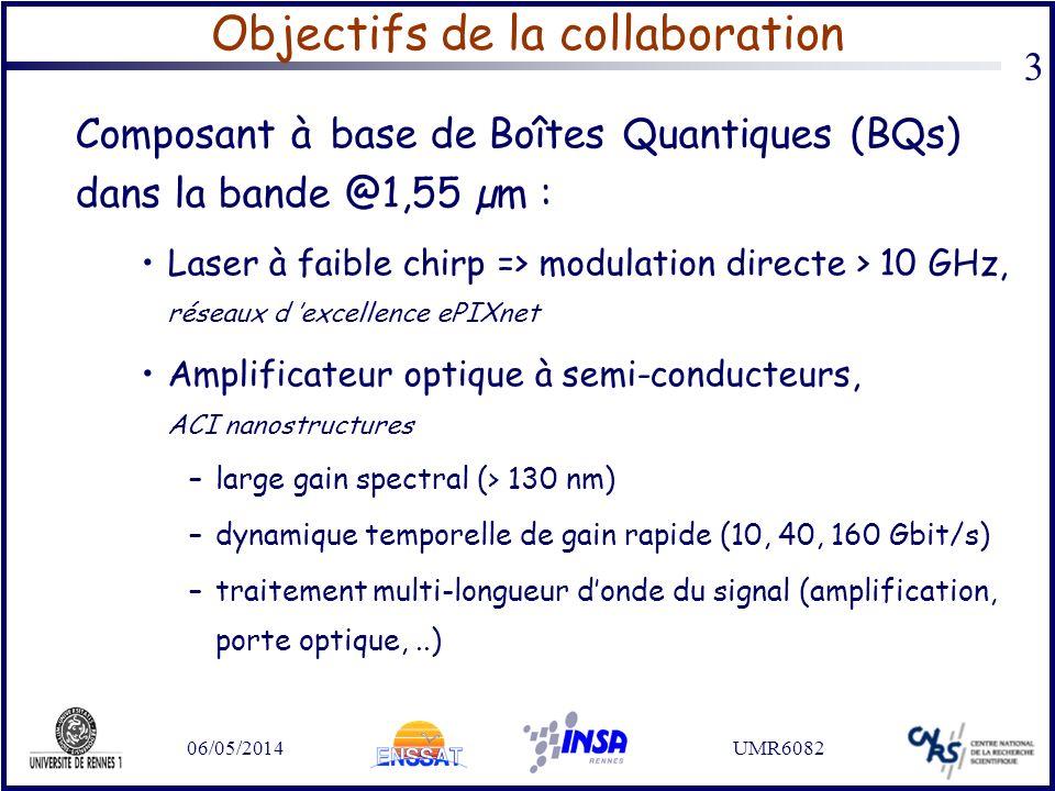 06/05/2014UMR6082 3 Objectifs de la collaboration Composant à base de Boîtes Quantiques (BQs) dans la bande @1,55 µm : Laser à faible chirp => modulat