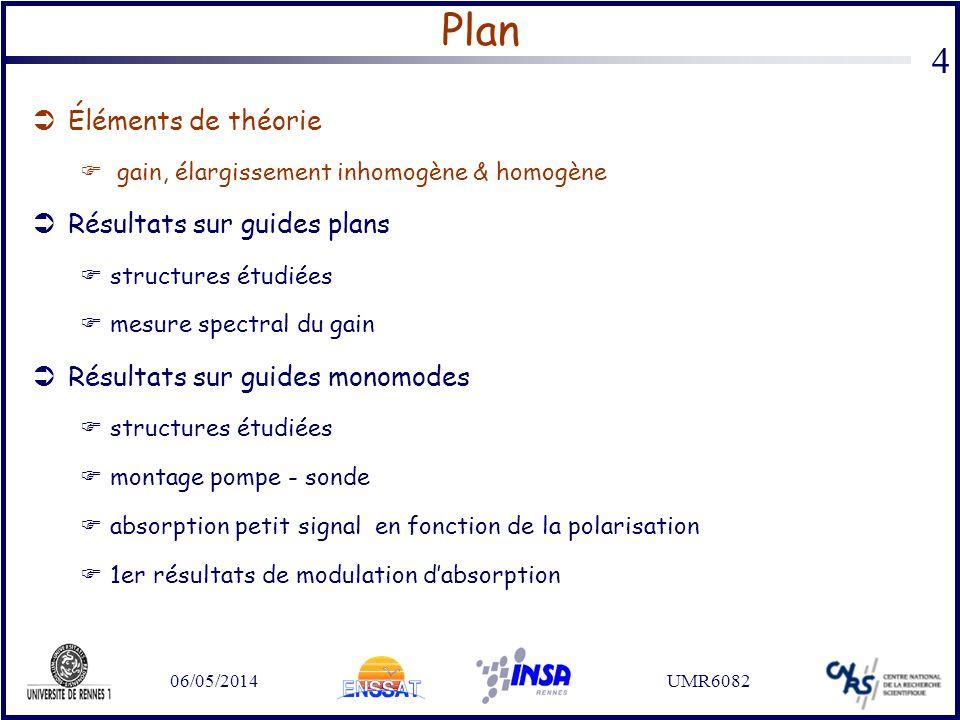06/05/2014UMR6082 4 Plan Éléments de théorie gain, élargissement inhomogène & homogène Résultats sur guides plans structures étudiées mesure spectral