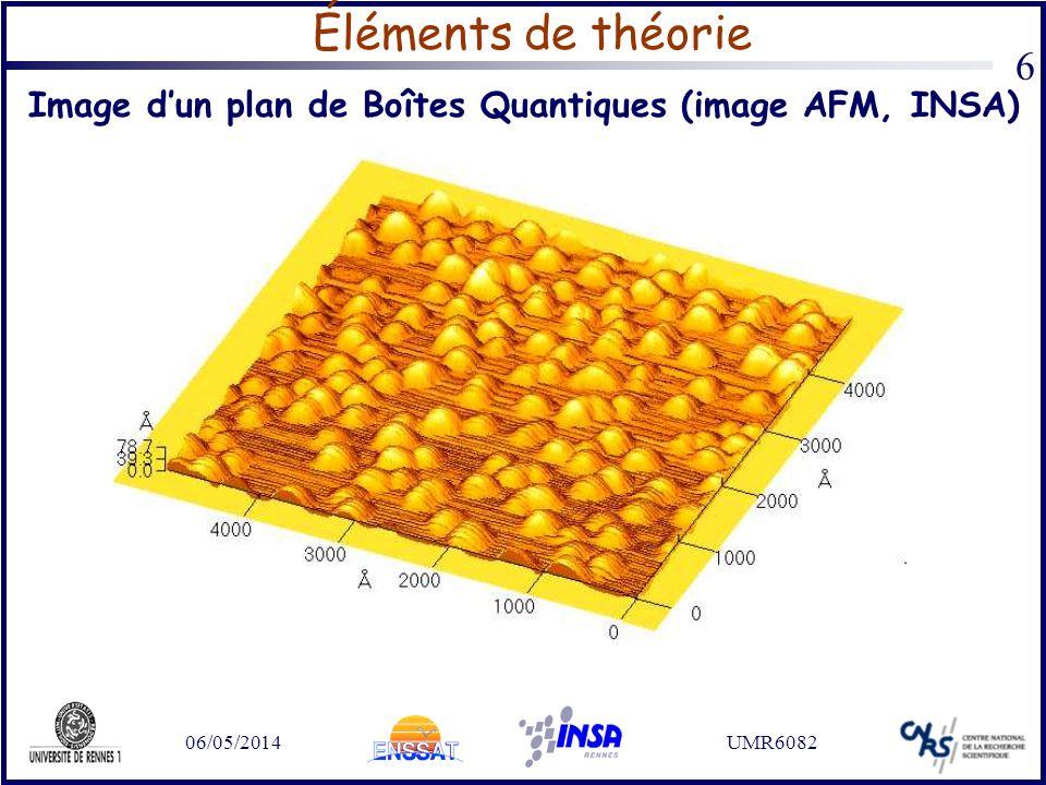 06/05/2014UMR6082 6 Éléments de théorie Image dun plan de Boîtes Quantiques (image AFM, INSA)