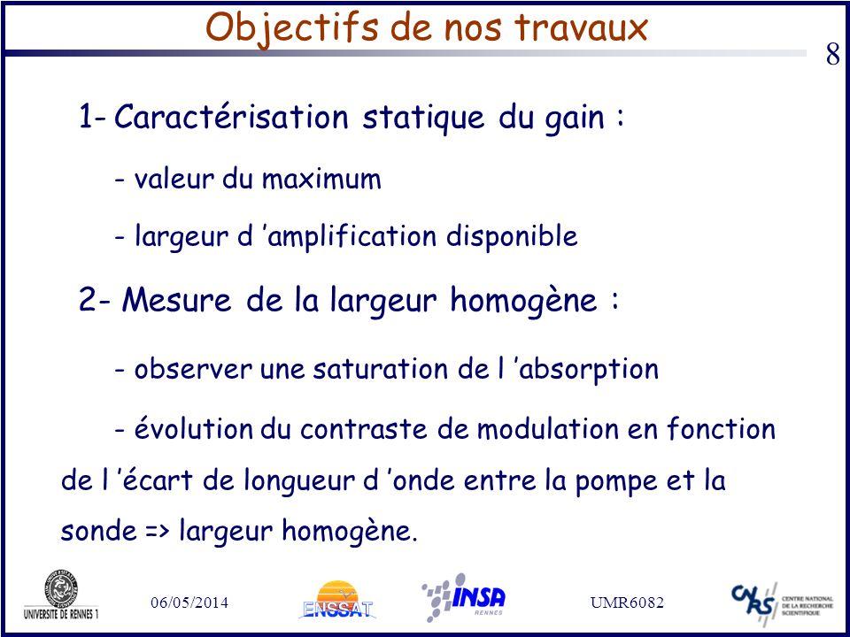 06/05/2014UMR6082 8 Objectifs de nos travaux 1- Caractérisation statique du gain : - valeur du maximum - largeur d amplification disponible 2- Mesure