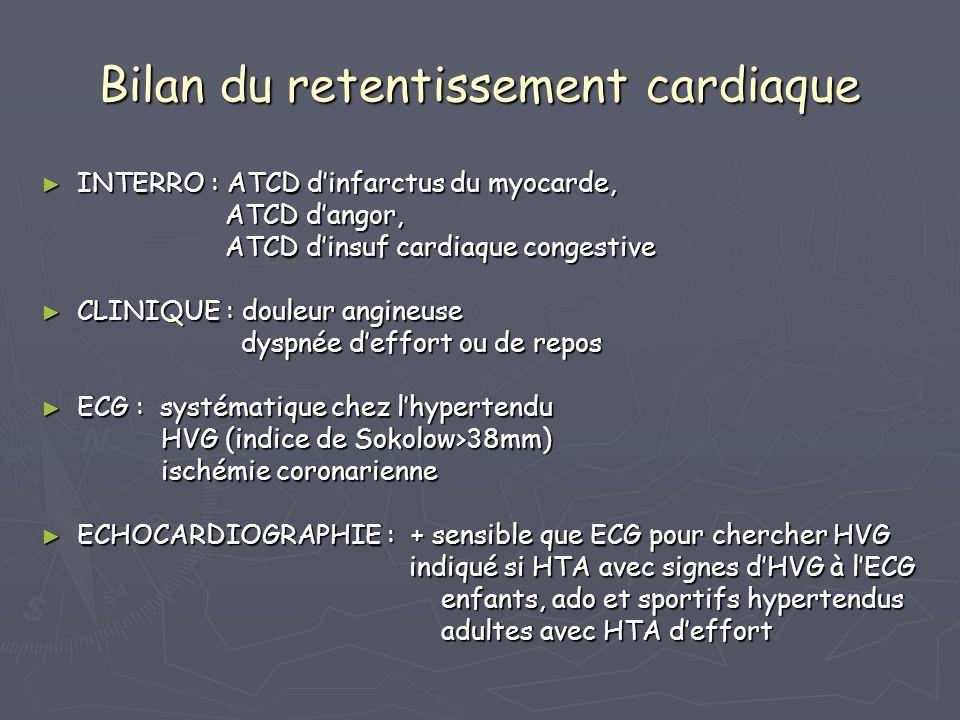 Bilan du retentissement cardiaque INTERRO : ATCD dinfarctus du myocarde, INTERRO : ATCD dinfarctus du myocarde, ATCD dangor, ATCD dangor, ATCD dinsuf cardiaque congestive ATCD dinsuf cardiaque congestive CLINIQUE : douleur angineuse CLINIQUE : douleur angineuse dyspnée deffort ou de repos dyspnée deffort ou de repos ECG : systématique chez lhypertendu ECG : systématique chez lhypertendu HVG (indice de Sokolow>38mm) HVG (indice de Sokolow>38mm) ischémie coronarienne ischémie coronarienne ECHOCARDIOGRAPHIE : + sensible que ECG pour chercher HVG ECHOCARDIOGRAPHIE : + sensible que ECG pour chercher HVG indiqué si HTA avec signes dHVG à lECG indiqué si HTA avec signes dHVG à lECG enfants, ado et sportifs hypertendus enfants, ado et sportifs hypertendus adultes avec HTA deffort adultes avec HTA deffort