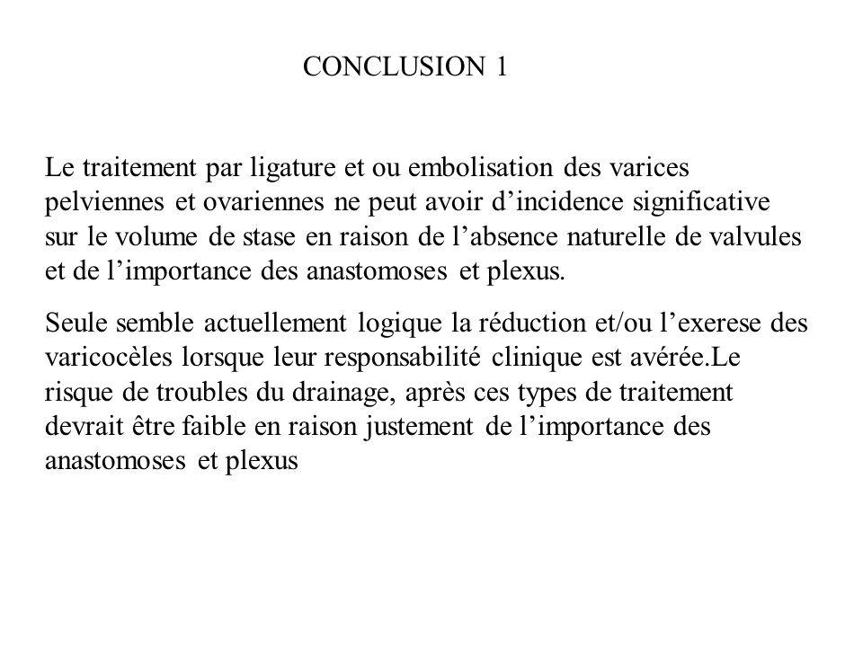 CONCLUSION 1 Le traitement par ligature et ou embolisation des varices pelviennes et ovariennes ne peut avoir dincidence significative sur le volume d