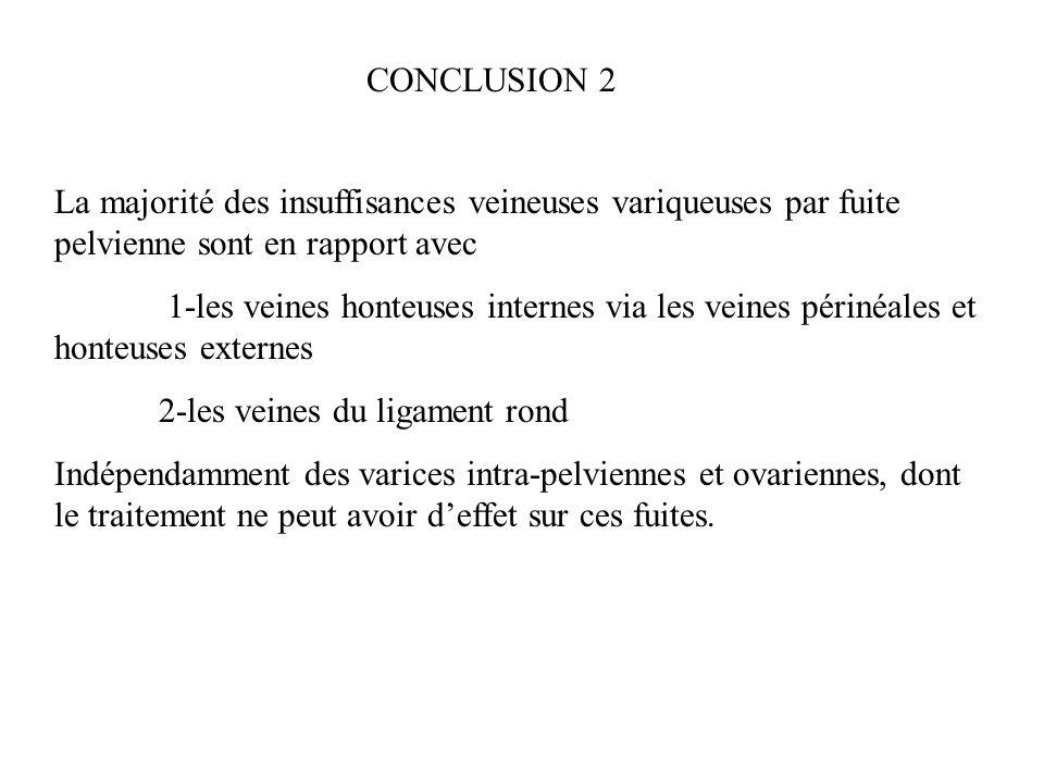 CONCLUSION 2 La majorité des insuffisances veineuses variqueuses par fuite pelvienne sont en rapport avec 1-les veines honteuses internes via les vein