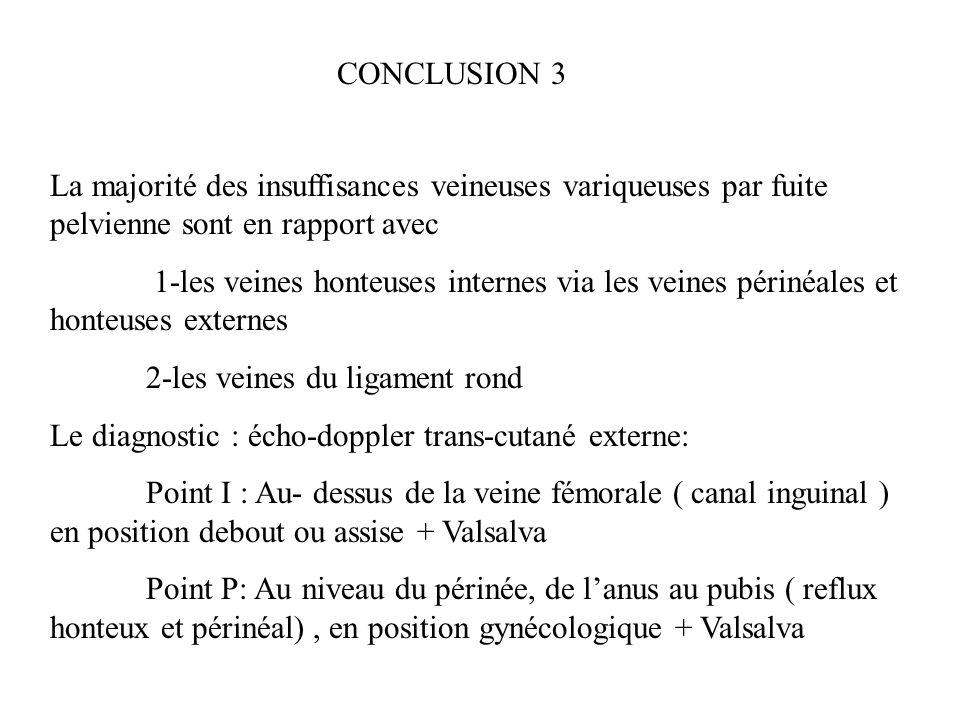 CONCLUSION 3 La majorité des insuffisances veineuses variqueuses par fuite pelvienne sont en rapport avec 1-les veines honteuses internes via les vein