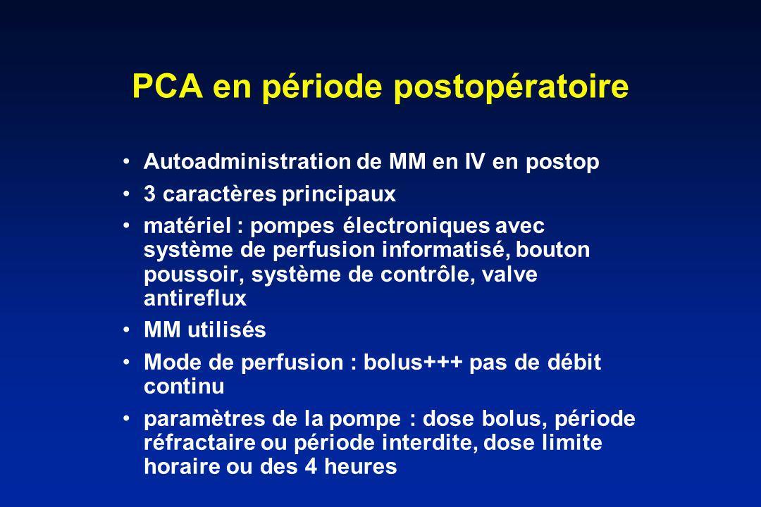 PCA en période postopératoire Titration : importance +++ car conditionne le succès thérapeutique de la technique; Elle se fait mg par mg ou 2 mg par 2 mg EVA 3 Effets secondaires et complications dépression respiratoire nausées, vomissements rétention urinaire prurit transit intestinal prévention