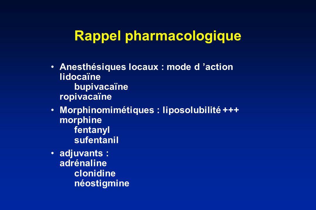 Rachianalgésie Injection de produits à visée antalgique dans le LCR le plus souvent au niveau lombaire mécanisme d action : analgésie intense généralisée sans bloc moteur Posologie :variables selon le type de chirurgie :0,1 à 0,3 mg pour interventions sous-ombilicales, ; 0,5 à 0,8 mg pour interventions thor et cardiovasc produits : morphine +/- sufentanil effets secondaires : dépression respiratoire; nausées vomissements, prurit, rétention urine