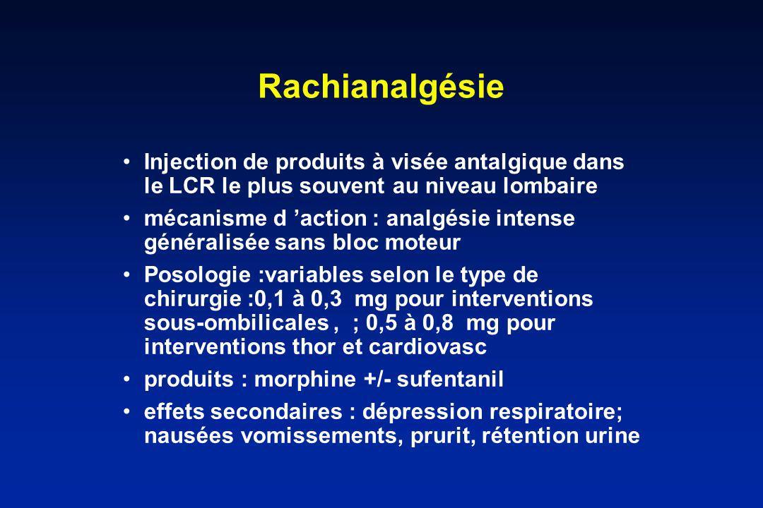 Rachianalgésie Injection de produits à visée antalgique dans le LCR le plus souvent au niveau lombaire mécanisme d action : analgésie intense générali