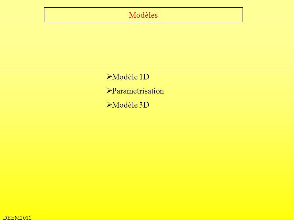 DEEM2011 Modèles Modèle 1D Parametrisation Modèle 3D
