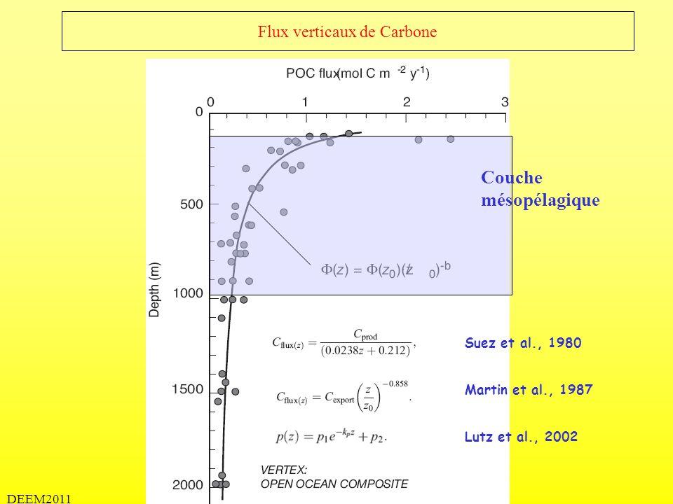 DEEM2011 Flux verticaux de Carbone Couche mésopélagique Suez et al., 1980 Martin et al., 1987 Lutz et al., 2002