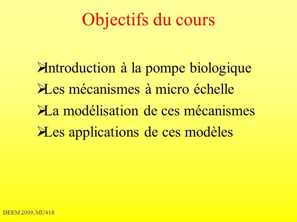 DEEM 2009, MU418 Objectifs du cours Introduction à la pompe biologique Les mécanismes à micro échelle La modélisation de ces mécanismes Les applicatio
