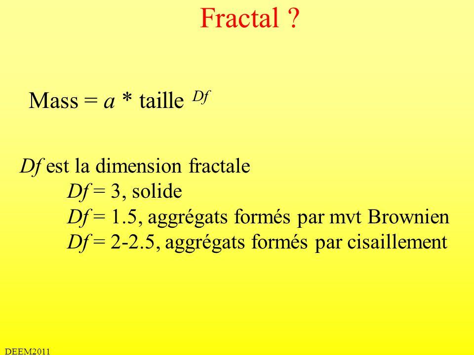 DEEM2011 Fractal ? Mass = a * taille Df Df est la dimension fractale Df = 3, solide Df = 1.5, aggrégats formés par mvt Brownien Df = 2-2.5, aggrégats