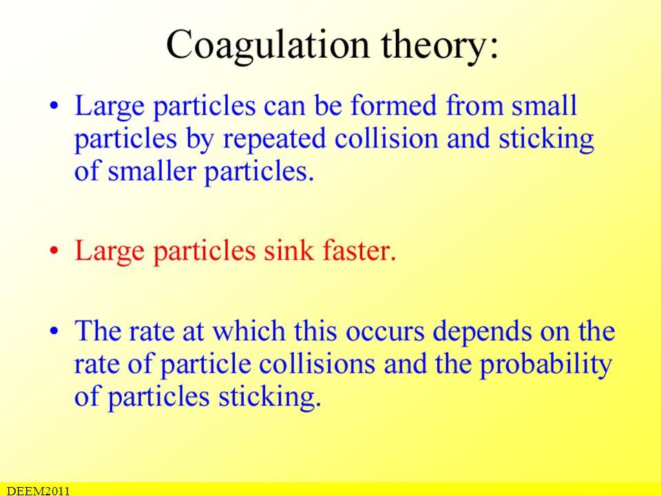 DEEM2011 Coagulation theory (1)