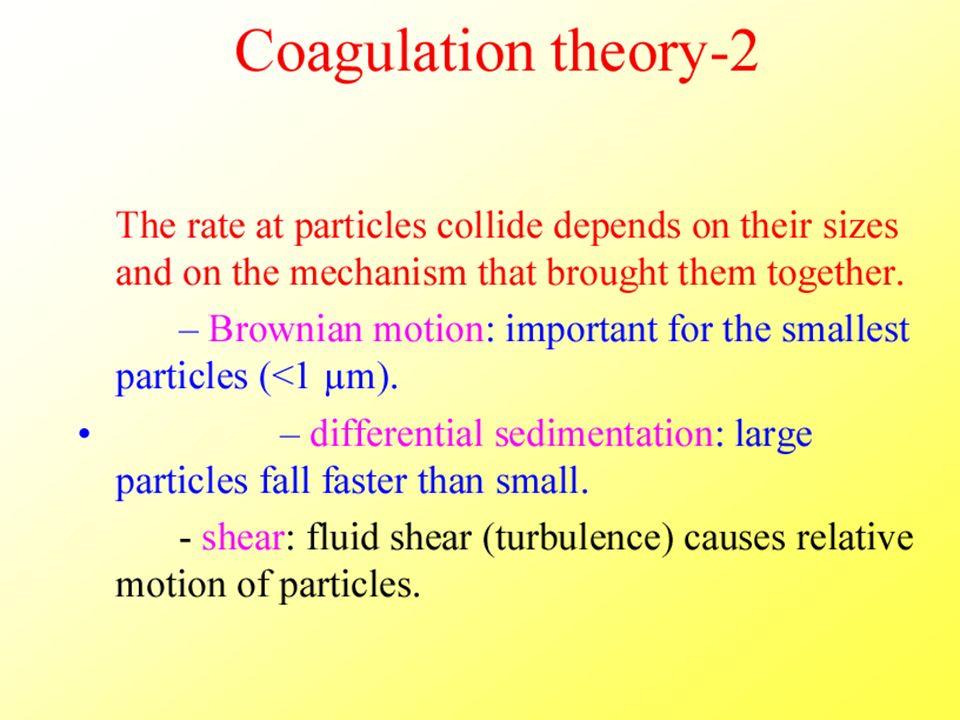 DEEM2011 Coagulation theory (2)