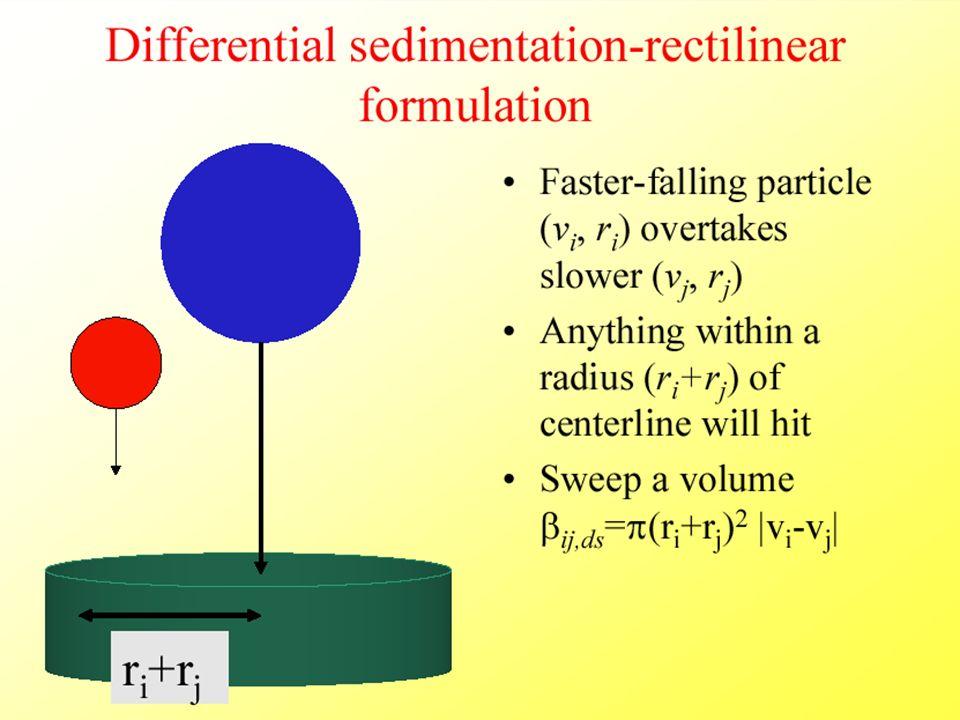 DEEM2011 Differential sedimentation