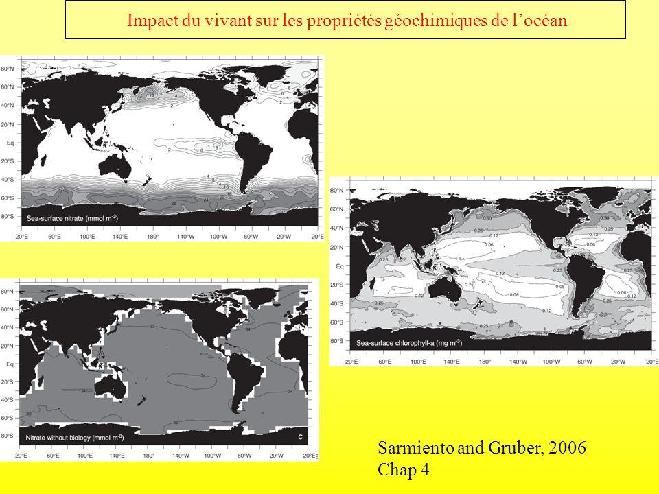 Impact du vivant sur les propriétés géochimiques de locéan Sarmiento and Gruber, 2006 Chap 4