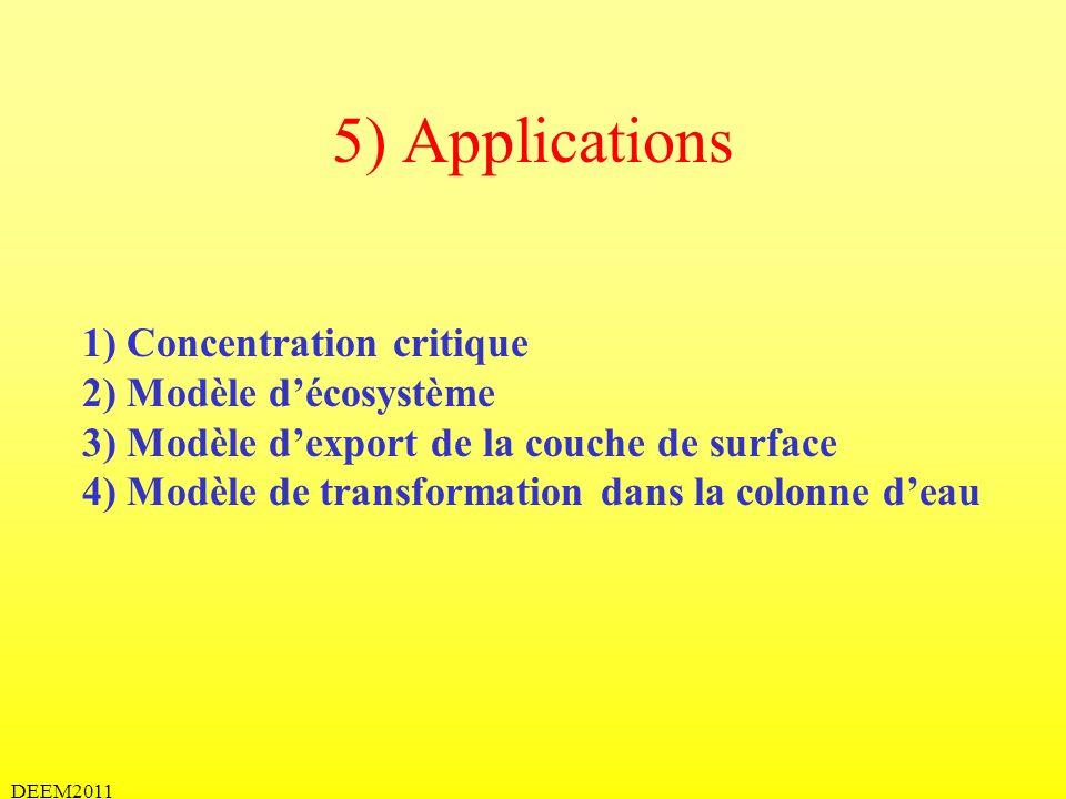 5) Applications 1) Concentration critique 2) Modèle décosystème 3) Modèle dexport de la couche de surface 4) Modèle de transformation dans la colonne
