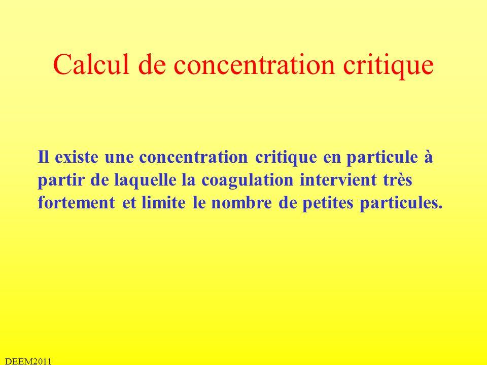 DEEM2011 Calcul de concentration critique Il existe une concentration critique en particule à partir de laquelle la coagulation intervient très fortem