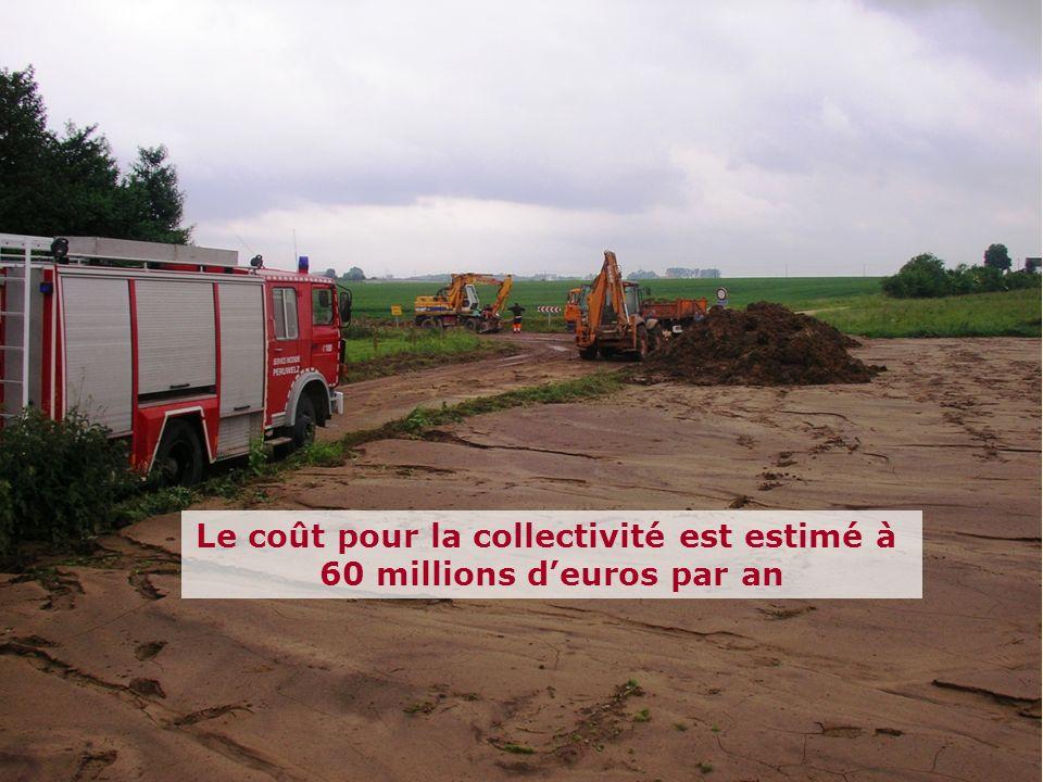 Le coût pour la collectivité est estimé à 60 millions deuros par an