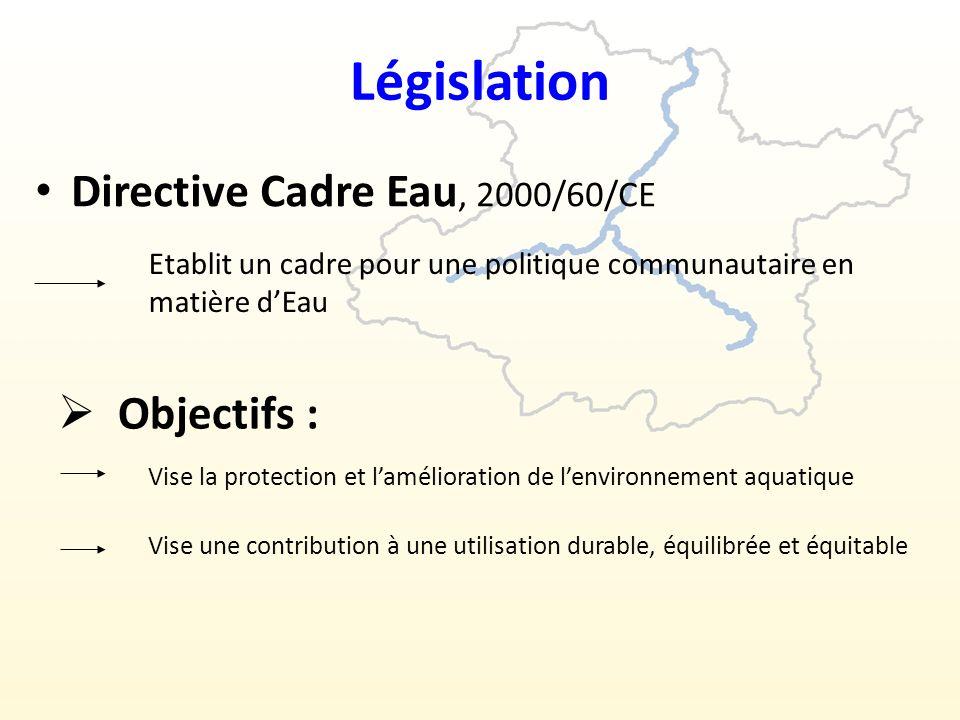 Législation Directive Cadre Eau, 2000/60/CE Etablit un cadre pour une politique communautaire en matière dEau Objectifs : Vise la protection et lamélioration de lenvironnement aquatique Vise une contribution à une utilisation durable, équilibrée et équitable