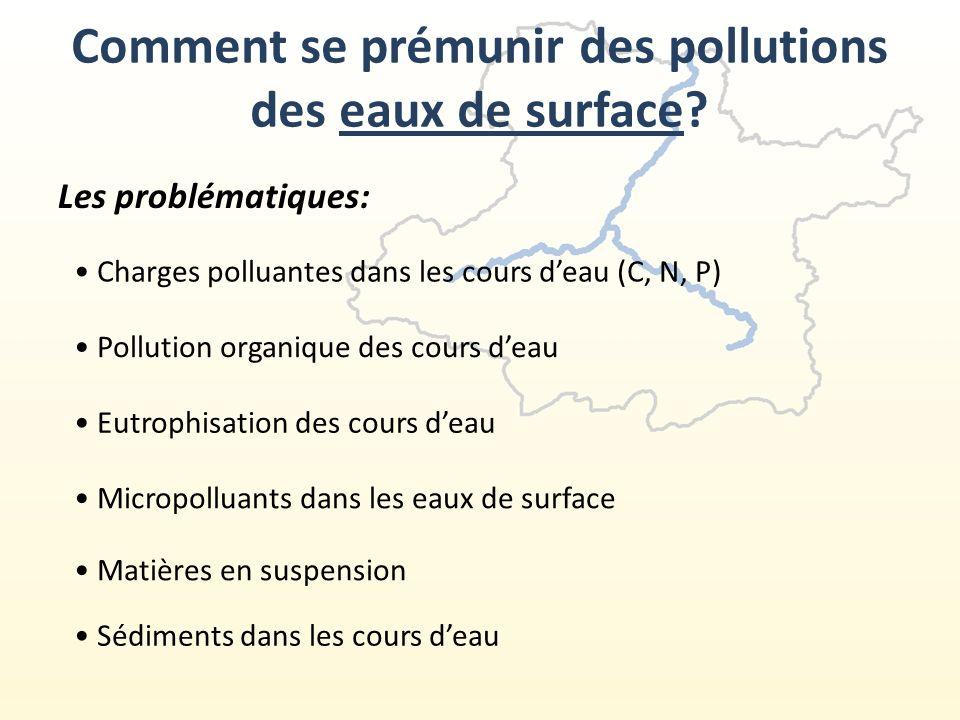 Les problématiques: Comment se prémunir des pollutions des eaux de surface.