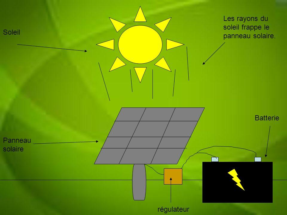 Les rayons du soleil frappe le panneau solaire. Panneau solaire Soleil Batterie régulateur