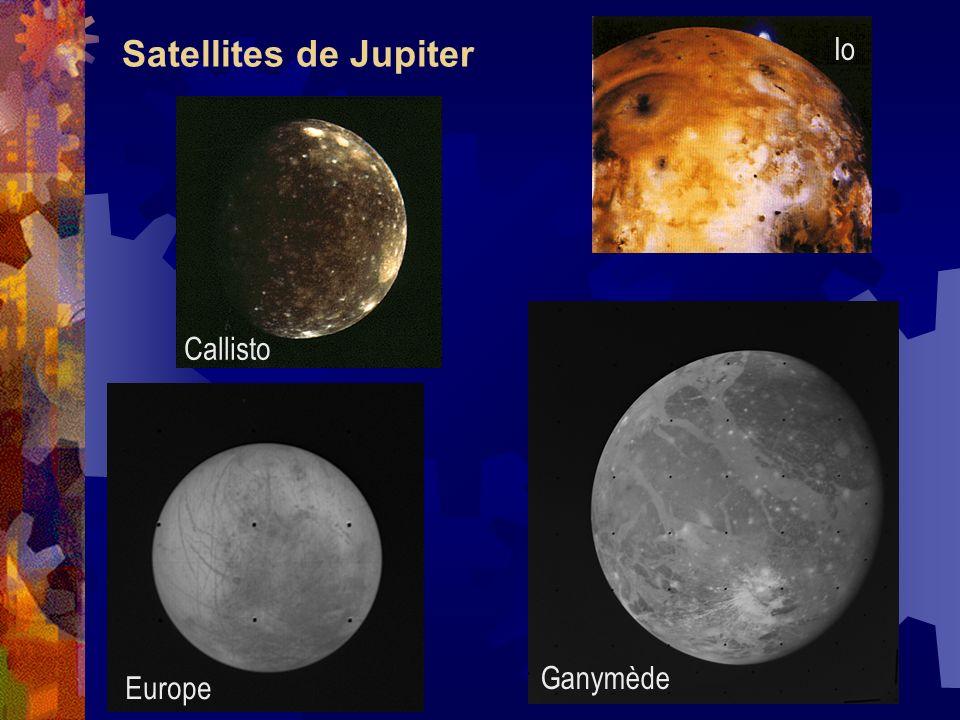 Satellites de Jupiter Callisto Ganymède Europe Io