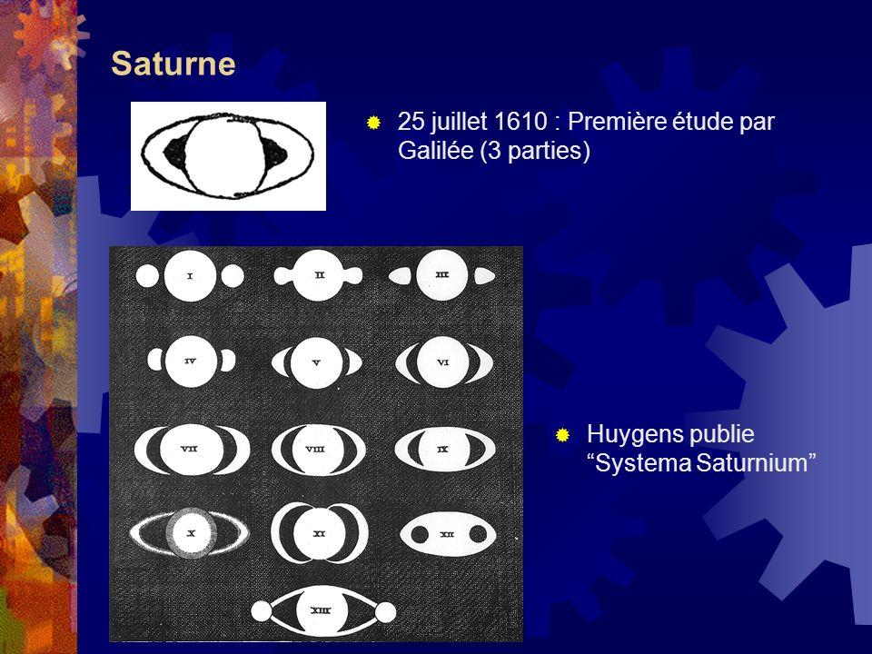 Saturne Huygens publie Systema Saturnium 25 juillet 1610 : Première étude par Galilée (3 parties)