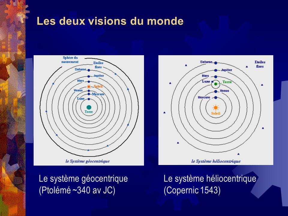 Les deux visions du monde Le système géocentrique (Ptolémé ~340 av JC) Le système héliocentrique (Copernic 1543)